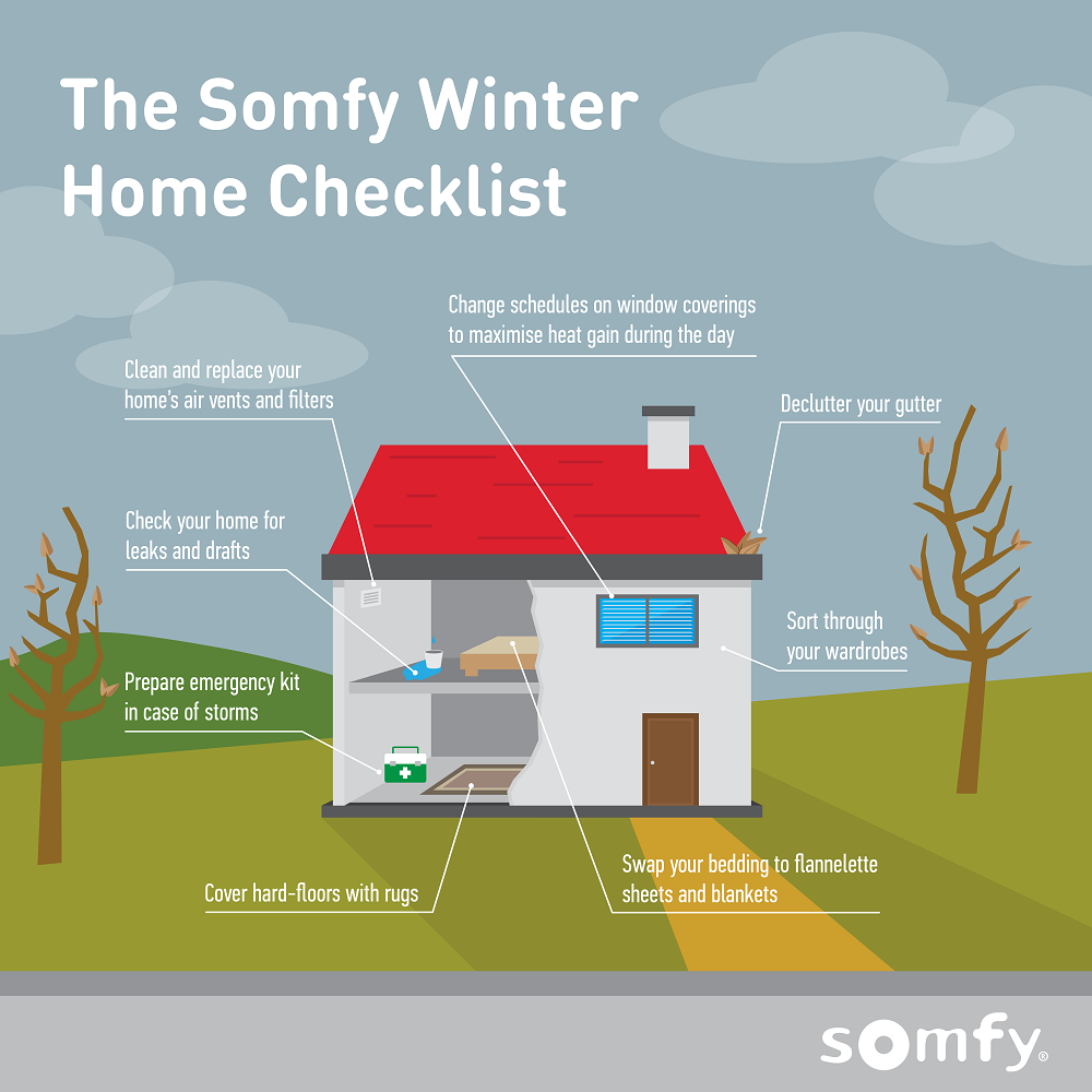 For More Information On How Somfy Can Help You Stay Warm And Save Money On  Your Energy Bills This Winter, Speak To Your Local Somfy Expert Today!